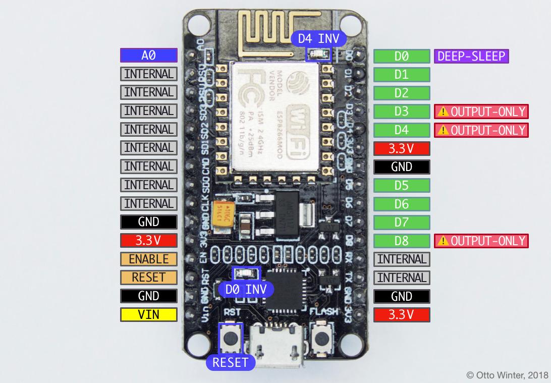 NodeMCU ESP8266 — ESPHome
