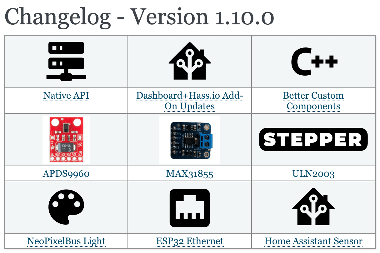 Changelog - Version 1 10 0 — ESPHome